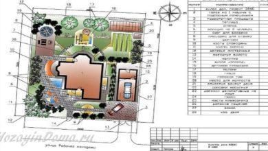 Photo of Что включает в себя генеральный план участка и проект здания